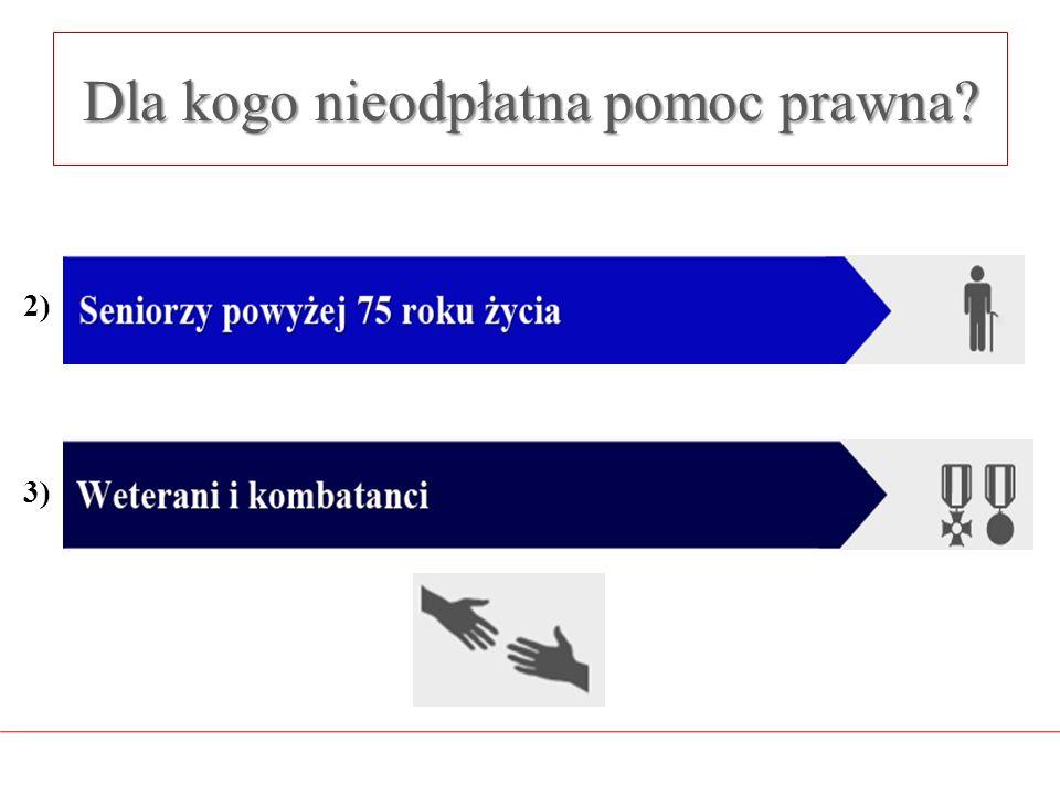 Dla kogo nieodpłatna pomoc prawna? 2) 3)