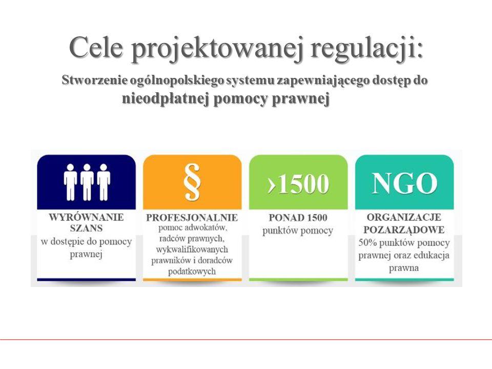 Cele projektowanej regulacji: Stworzenie ogólnopolskiego systemu zapewniającego dostęp do nieodpłatnej pomocy prawnej