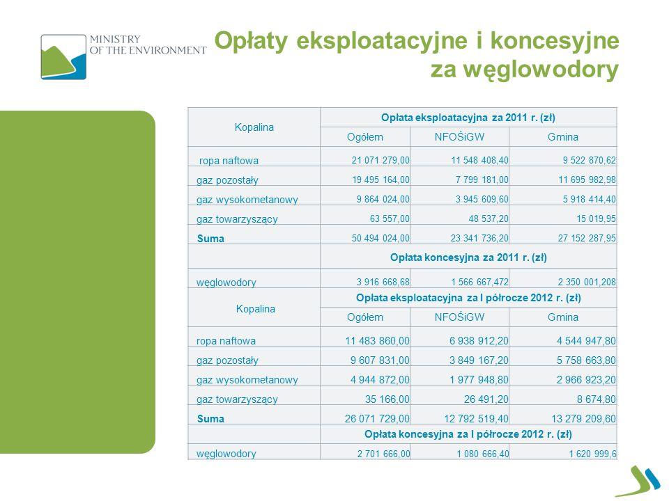 Opłaty eksploatacyjne i koncesyjne za węglowodory Kopalina Opłata eksploatacyjna za 2011 r.