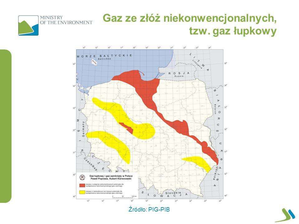 Zasoby, produkcja i konsumpcja gazu w Polsce 5 mld m3 – roczna produkcja gazu konwencjonalnego 14 mld m3 – roczna konsumpcja gazu 3000 mld m3 – szacowane zasoby wydobywalne gazu łupkowego (Advanced Res.