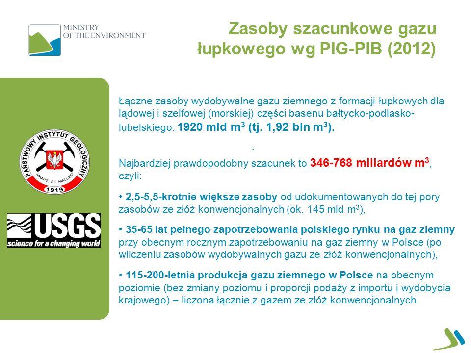 Koncesje na poszukiwanie i rozpoznawanie gazu łupkowego Od 2007 r.
