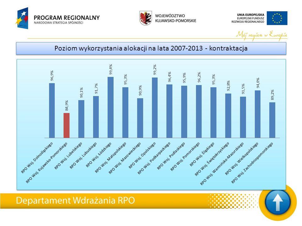 Poziom wykorzystania alokacji na lata 2007-2013 - kontraktacja