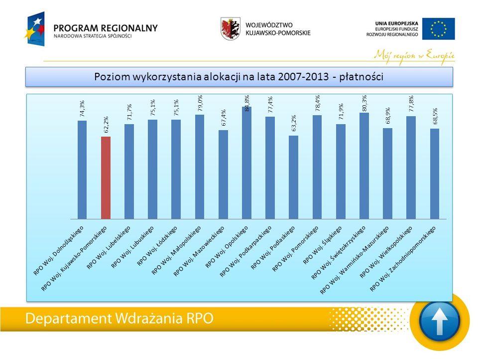 Poziom wykorzystania alokacji na lata 2007-2013 - płatności