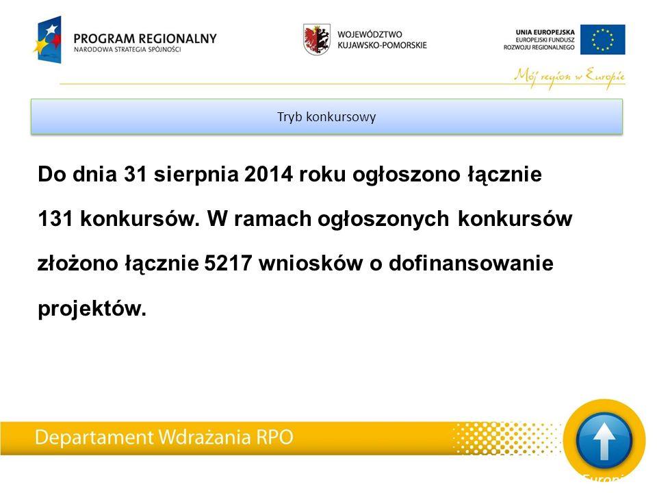 Tryb konkursowy Do dnia 31 sierpnia 2014 roku ogłoszono łącznie 131 konkursów.