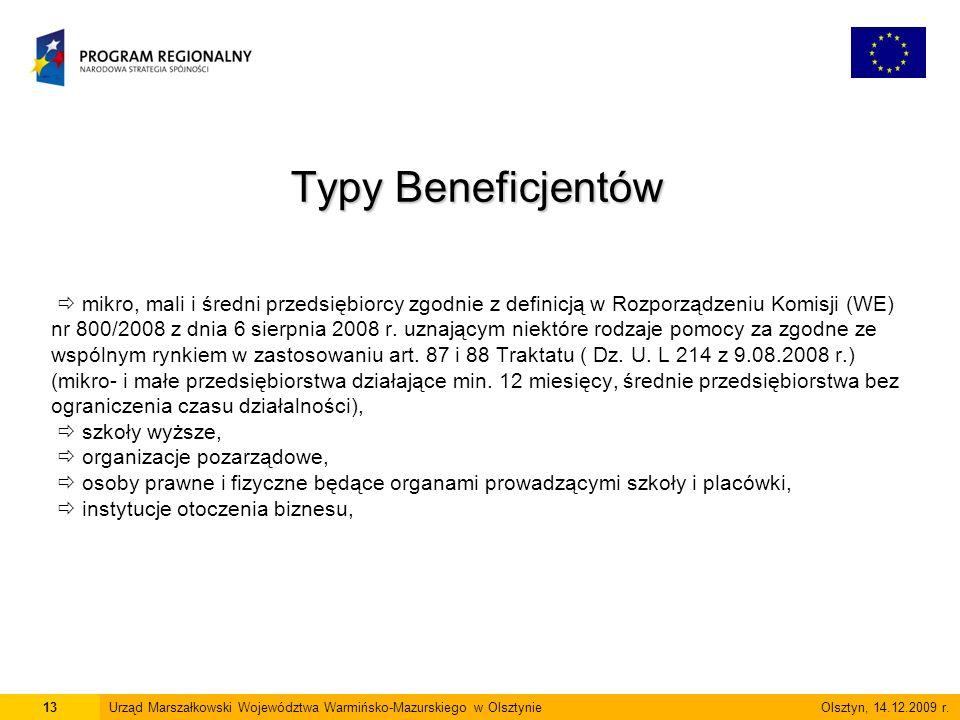  mikro, mali i średni przedsiębiorcy zgodnie z definicją w Rozporządzeniu Komisji (WE) nr 800/2008 z dnia 6 sierpnia 2008 r.