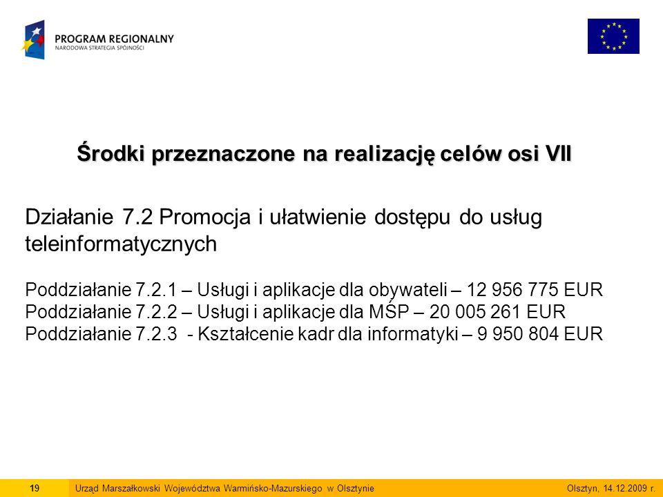 Działanie 7.2 Promocja i ułatwienie dostępu do usług teleinformatycznych Poddziałanie 7.2.1 – Usługi i aplikacje dla obywateli – 12 956 775 EUR Poddziałanie 7.2.2 – Usługi i aplikacje dla MŚP – 20 005 261 EUR Poddziałanie 7.2.3 - Kształcenie kadr dla informatyki – 9 950 804 EUR Środki przeznaczone na realizację celów osi VII 19Urząd Marszałkowski Województwa Warmińsko-Mazurskiego w Olsztynie Olsztyn, 14.12.2009 r.