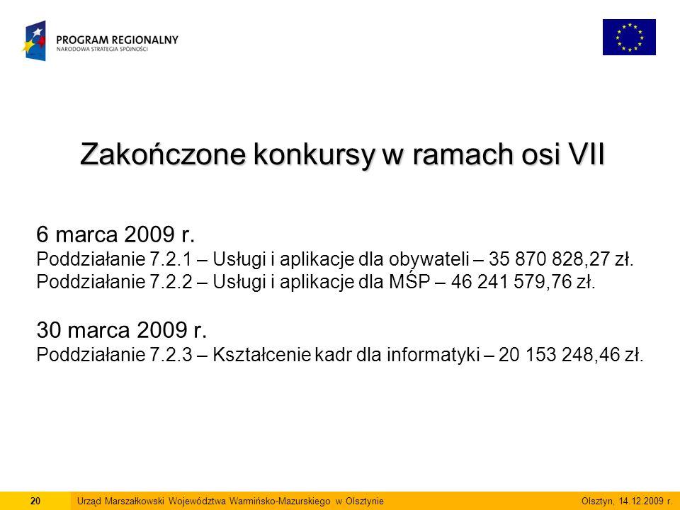 6 marca 2009 r. Poddziałanie 7.2.1 – Usługi i aplikacje dla obywateli – 35 870 828,27 zł.