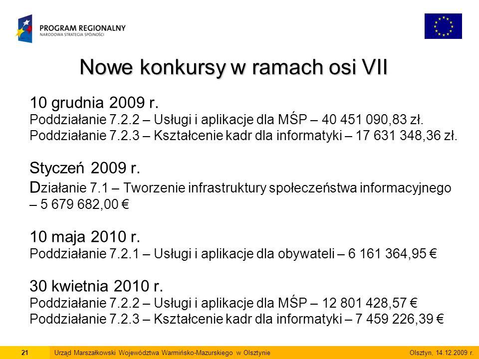 10 grudnia 2009 r. Poddziałanie 7.2.2 – Usługi i aplikacje dla MŚP – 40 451 090,83 zł.