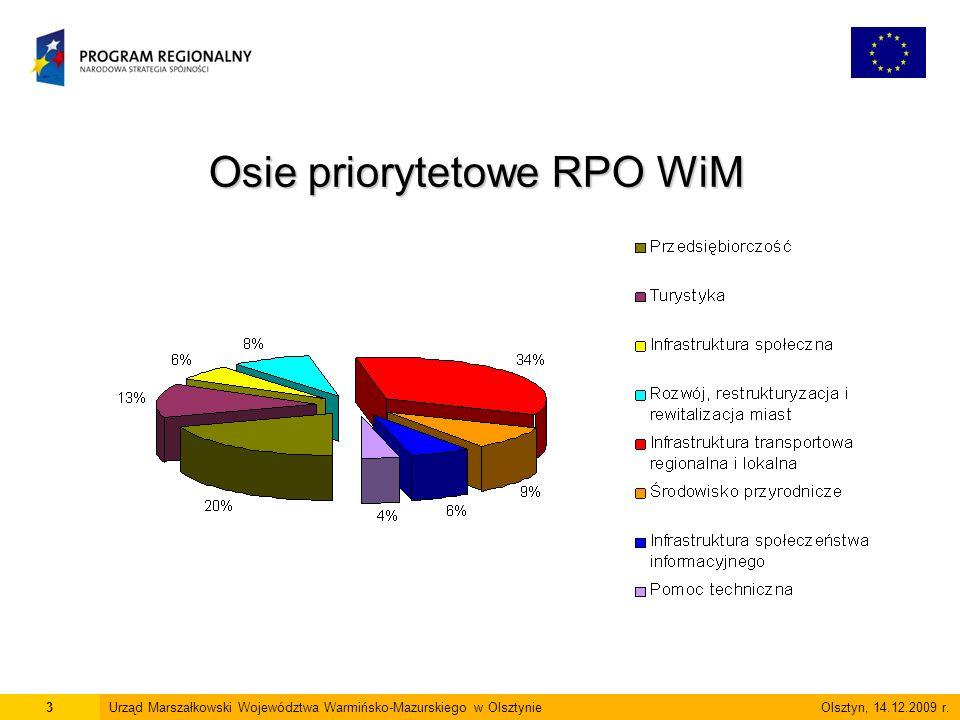 Osie priorytetowe RPO WiM 3Urząd Marszałkowski Województwa Warmińsko-Mazurskiego w Olsztynie Olsztyn, 14.12.2009 r.