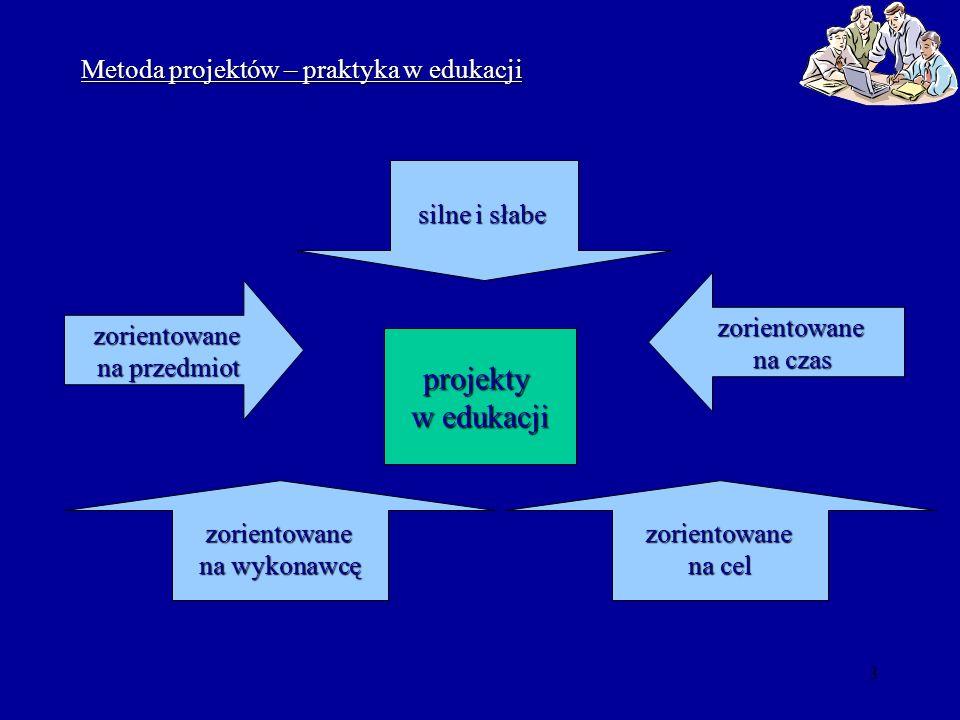 2 Metoda projektów – praktyka w edukacji Metoda projektów jest formą pracy uczniów łączącą wiedzę teoretyczną z działaniem praktycznym.
