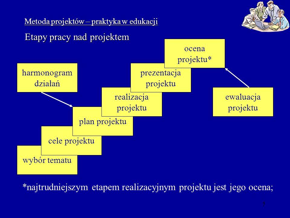 4 Metoda projektów – praktyka w edukacji Znaczenie metody projektu dla ucznia dla nauczyciela 1/ osobisty rozwój 1/ osobisty rozwój 2/ kształtowanie umiejętności 2/ kształtowanie umiejętności społecznych społecznych 3/ rozwój w sferze poznawczej 3/ rozwój w sferze poznawczej i emocjonalnej i emocjonalnej 4/ interdyscyplinarne łączenie 4/ interdyscyplinarne łączenie wiadomości i umiejętności wiadomości i umiejętności 5/ rozwój zainteresowań, 5/ rozwój zainteresowań, uzdolnień uzdolnień 6/ konkurencyjność wobec innych 6/ konkurencyjność wobec innych metod metod 1/ nawiązanie nowych relacji 1/ nawiązanie nowych relacji z uczniem z uczniem 2/ efektywne wykorzystanie nowej 2/ efektywne wykorzystanie nowej metody w edukacji metody w edukacji 3/ zdobycie nowych doświadczeń 3/ zdobycie nowych doświadczeń i umiejętności zawodowych i umiejętności zawodowych 4/ możliwość współpracy z różnymi 4/ możliwość współpracy z różnymi organizacjami i instytucjami organizacjami i instytucjami