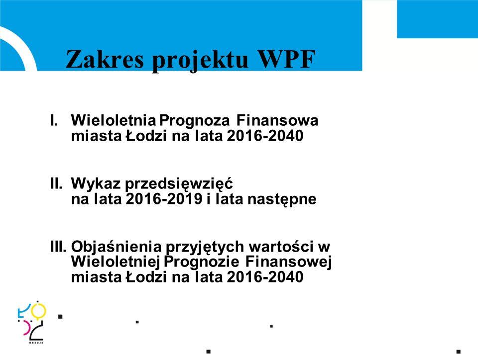 Zakres projektu WPF I.Wieloletnia Prognoza Finansowa miasta Łodzi na lata 2016-2040 II.Wykaz przedsięwzięć na lata 2016-2019 i lata następne III.Objaśnienia przyjętych wartości w Wieloletniej Prognozie Finansowej miasta Łodzi na lata 2016-2040