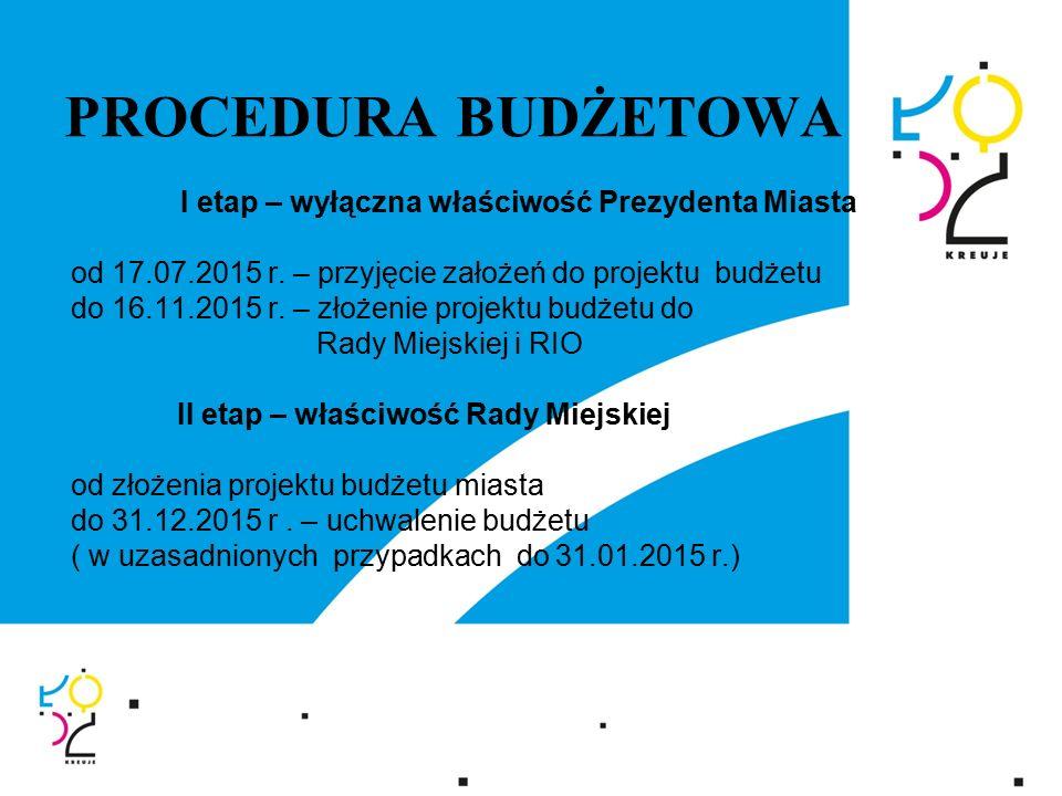 PROCEDURA BUDŻETOWA I etap – wyłączna właściwość Prezydenta Miasta od 17.07.2015 r.