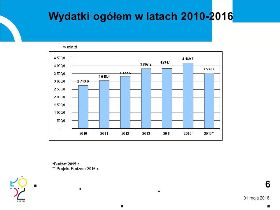6 *Budżet 2015 r. ** Projekt Budżetu 2016 r. Wydatki ogółem w latach 2010-2016 w mln zł