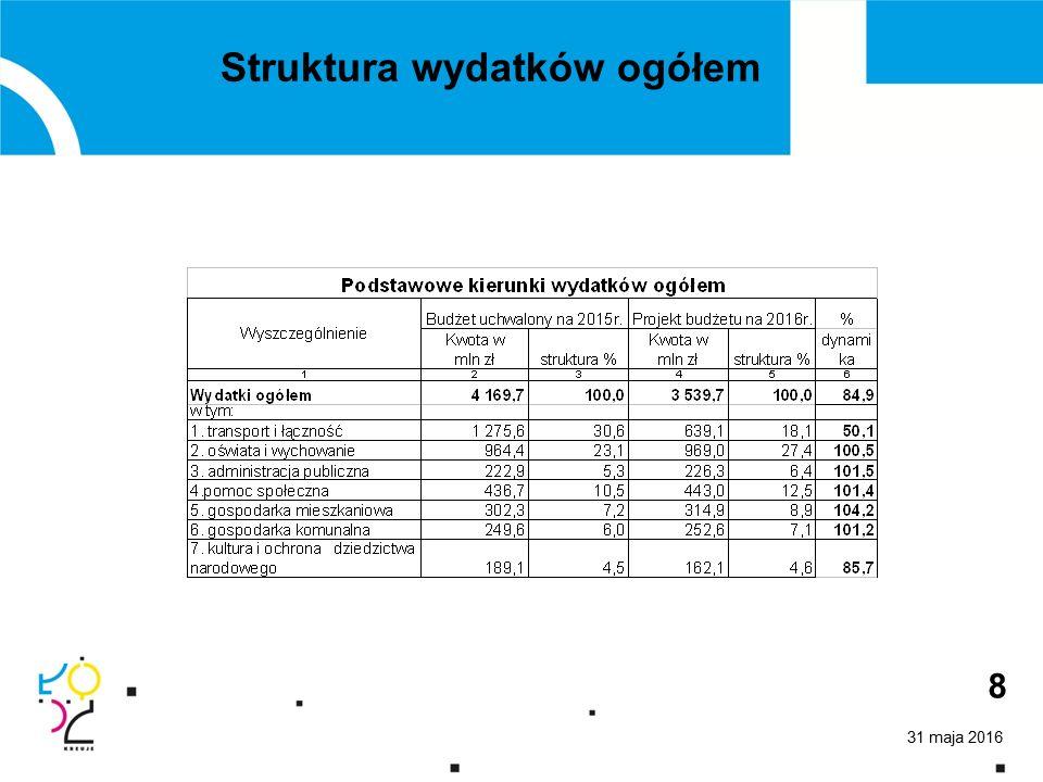 31 maja 2016 8 Struktura wydatków ogółem