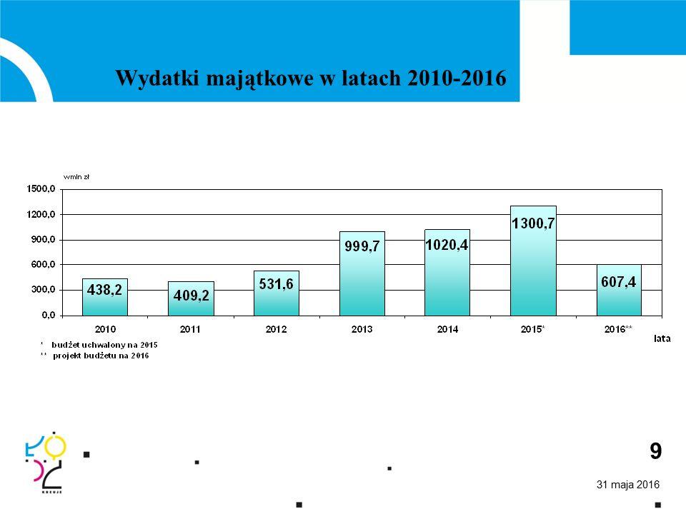 31 maja 2016 9 Wydatki majątkowe w latach 2010-2016