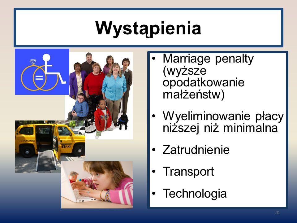 Wystąpienia Marriage penalty (wyższe opodatkowanie małżeństw) Wyeliminowanie płacy niższej niż minimalna Zatrudnienie Transport Technologia 20