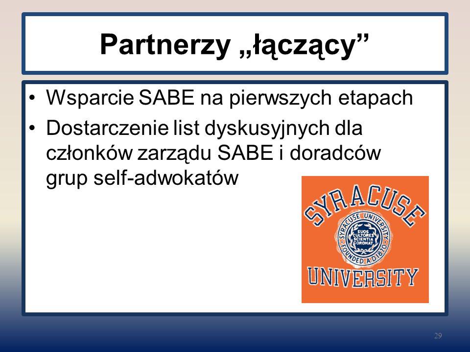 """Partnerzy """"łączący"""" Wsparcie SABE na pierwszych etapach Dostarczenie list dyskusyjnych dla członków zarządu SABE i doradców grup self-adwokatów 29"""