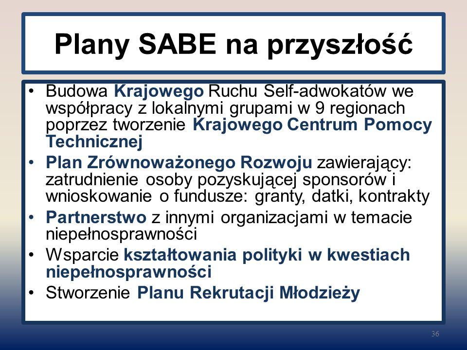 Plany SABE na przyszłość Budowa Krajowego Ruchu Self-adwokatów we współpracy z lokalnymi grupami w 9 regionach poprzez tworzenie Krajowego Centrum Pomocy Technicznej Plan Zrównoważonego Rozwoju zawierający: zatrudnienie osoby pozyskującej sponsorów i wnioskowanie o fundusze: granty, datki, kontrakty Partnerstwo z innymi organizacjami w temacie niepełnosprawności Wsparcie kształtowania polityki w kwestiach niepełnosprawności Stworzenie Planu Rekrutacji Młodzieży 36