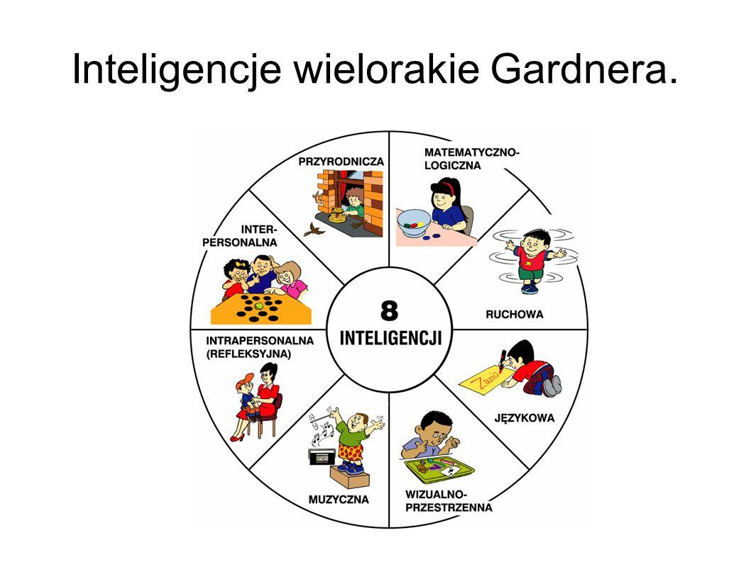 Inteligencje wielorakie Gardnera.