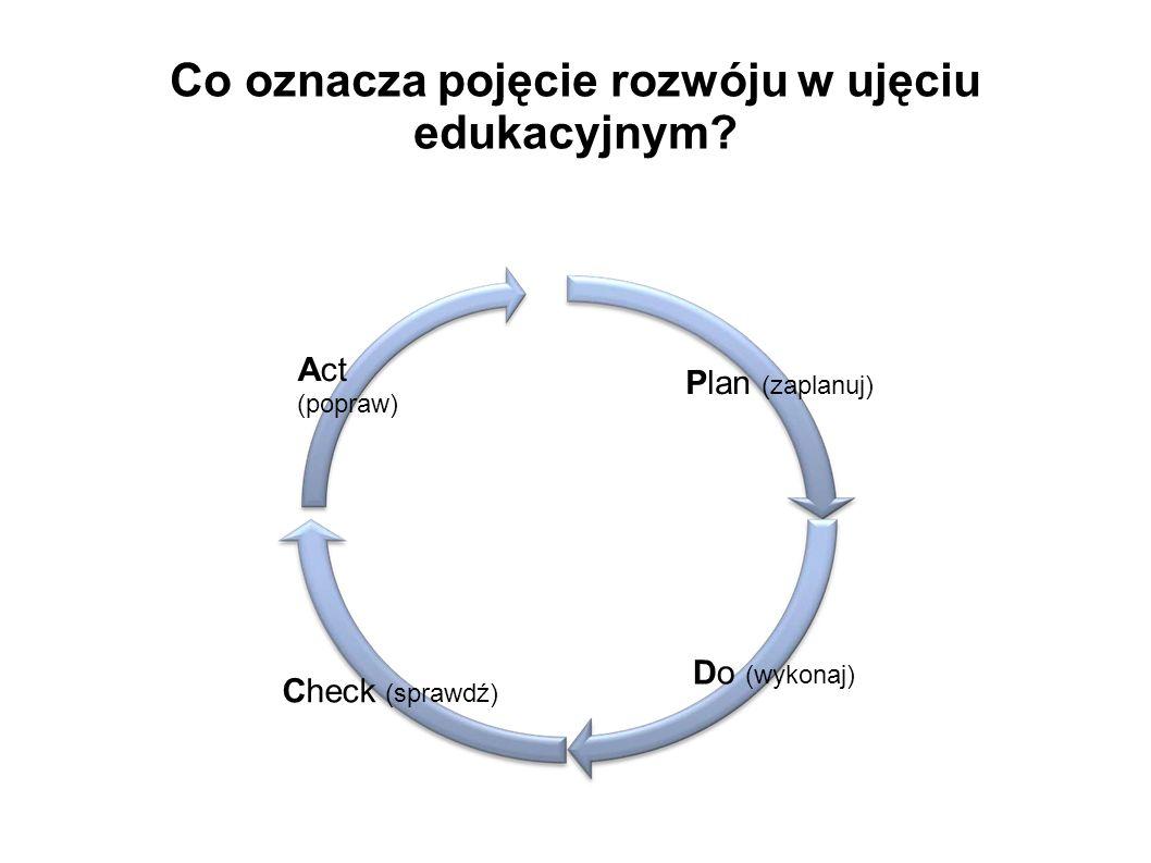Co oznacza pojęcie rozwóju w ujęciu edukacyjnym? Act (popraw) Plan (zaplanuj) Do (wykonaj) Check (sprawdź)