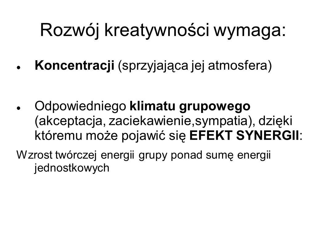 Rozwój kreatywności wymaga: Koncentracji (sprzyjająca jej atmosfera) Odpowiedniego klimatu grupowego (akceptacja, zaciekawienie,sympatia), dzięki któremu może pojawić się EFEKT SYNERGII: Wzrost twórczej energii grupy ponad sumę energii jednostkowych
