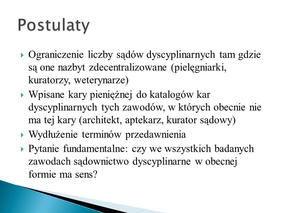www.monitoringdyscyplinarny.pl