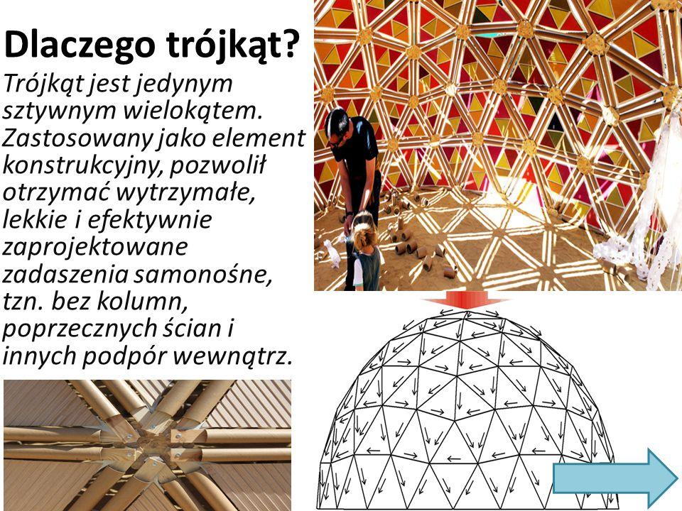Dlaczego trójkąt? Trójkąt jest jedynym sztywnym wielokątem. Zastosowany jako element konstrukcyjny, pozwolił otrzymać wytrzymałe, lekkie i efektywnie
