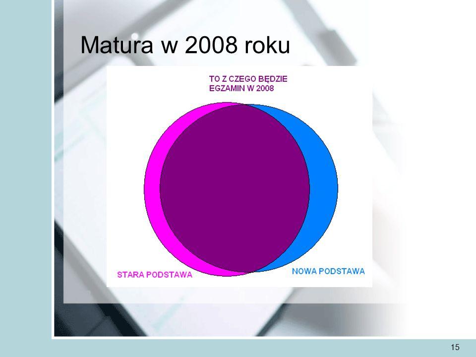 15 Matura w 2008 roku