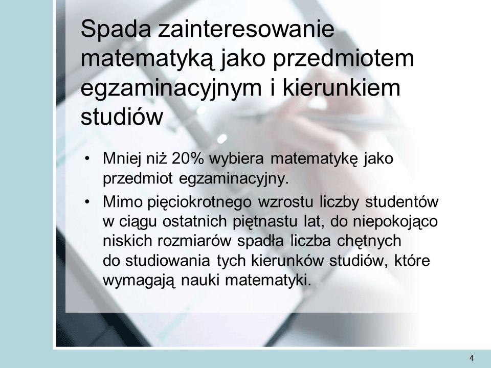 4 Spada zainteresowanie matematyką jako przedmiotem egzaminacyjnym i kierunkiem studiów Mniej niż 20% wybiera matematykę jako przedmiot egzaminacyjny.