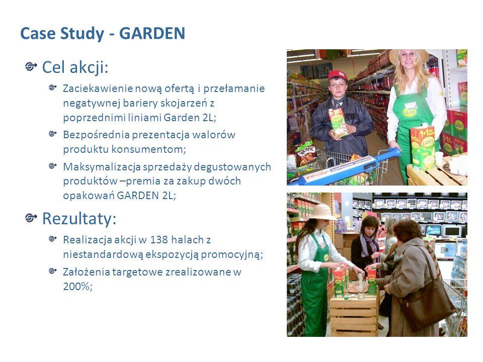Case Study - GARDEN Cel akcji: Zaciekawienie nową ofertą i przełamanie negatywnej bariery skojarzeń z poprzednimi liniami Garden 2L; Bezpośrednia prezentacja walorów produktu konsumentom; Maksymalizacja sprzedaży degustowanych produktów –premia za zakup dwóch opakowań GARDEN 2L; Rezultaty: Realizacja akcji w 138 halach z niestandardową ekspozycją promocyjną; Założenia targetowe zrealizowane w 200%;
