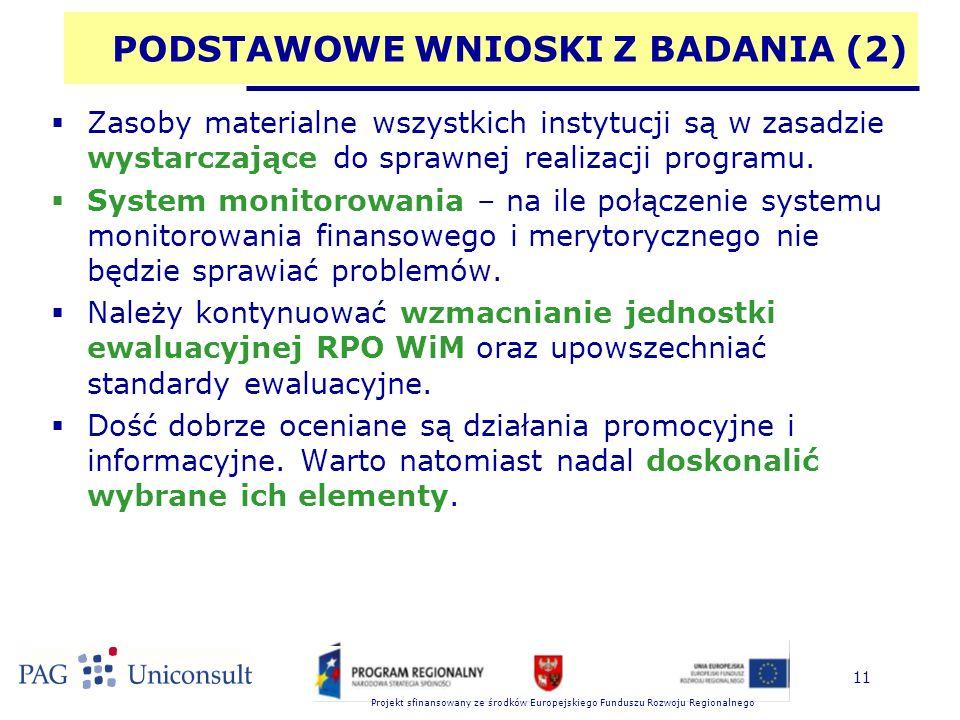 Projekt sfinansowany ze środków Europejskiego Funduszu Rozwoju Regionalnego 11 PODSTAWOWE WNIOSKI Z BADANIA (2)  Zasoby materialne wszystkich instytu