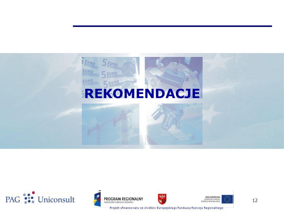 Projekt sfinansowany ze środków Europejskiego Funduszu Rozwoju Regionalnego 12 REKOMENDACJE