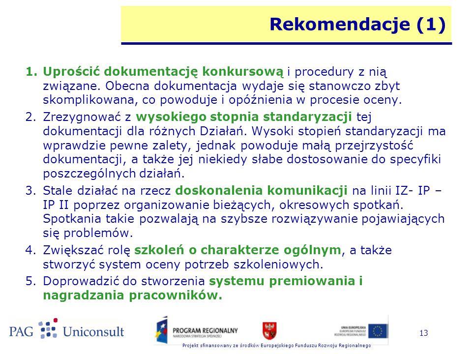 Projekt sfinansowany ze środków Europejskiego Funduszu Rozwoju Regionalnego 13 Rekomendacje (1) 1.Uprościć dokumentację konkursową i procedury z nią z