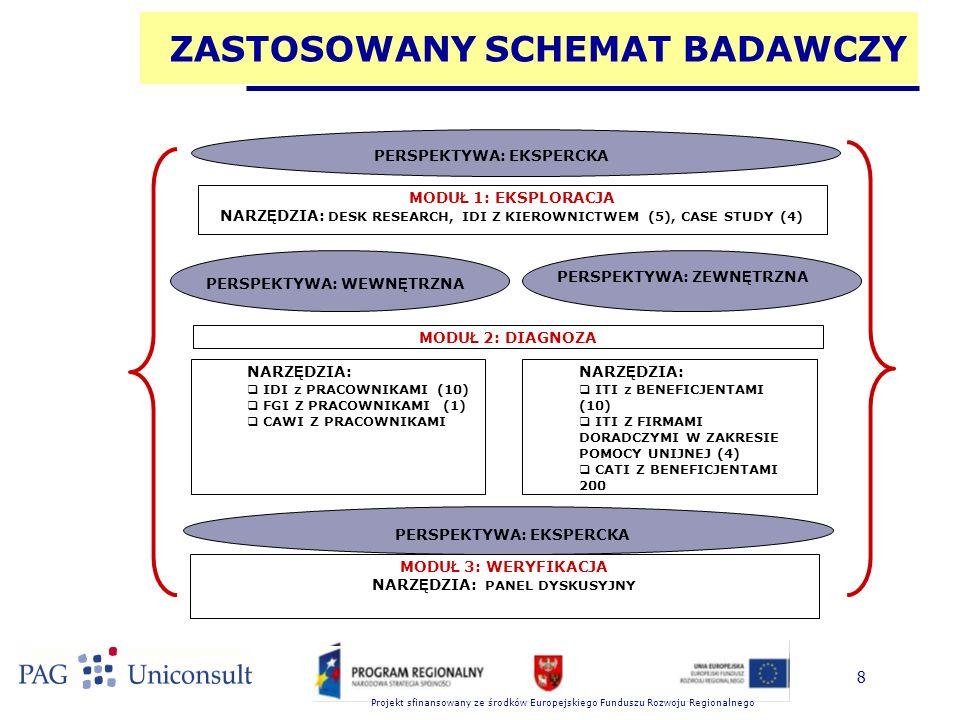 Projekt sfinansowany ze środków Europejskiego Funduszu Rozwoju Regionalnego 8 ZASTOSOWANY SCHEMAT BADAWCZY MODU Ł 1: EKSPLORACJA NARZ Ę DZIA: DESK RES