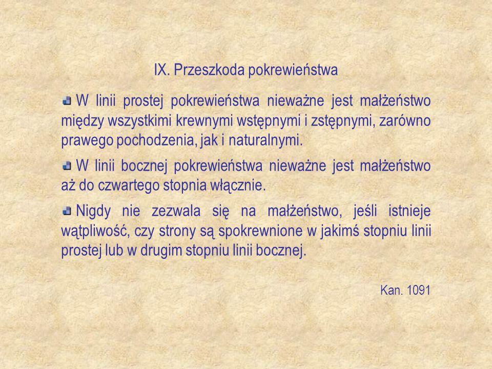 Andrzej i Grażyna Marek i Agnieszka Jarosław i Barbara Karolina Michał i Małgorzata Stanisław i Anna Mateusz i Katarzyna Wojciech Dla wyjaśnienia stopni pokrewieństwa…
