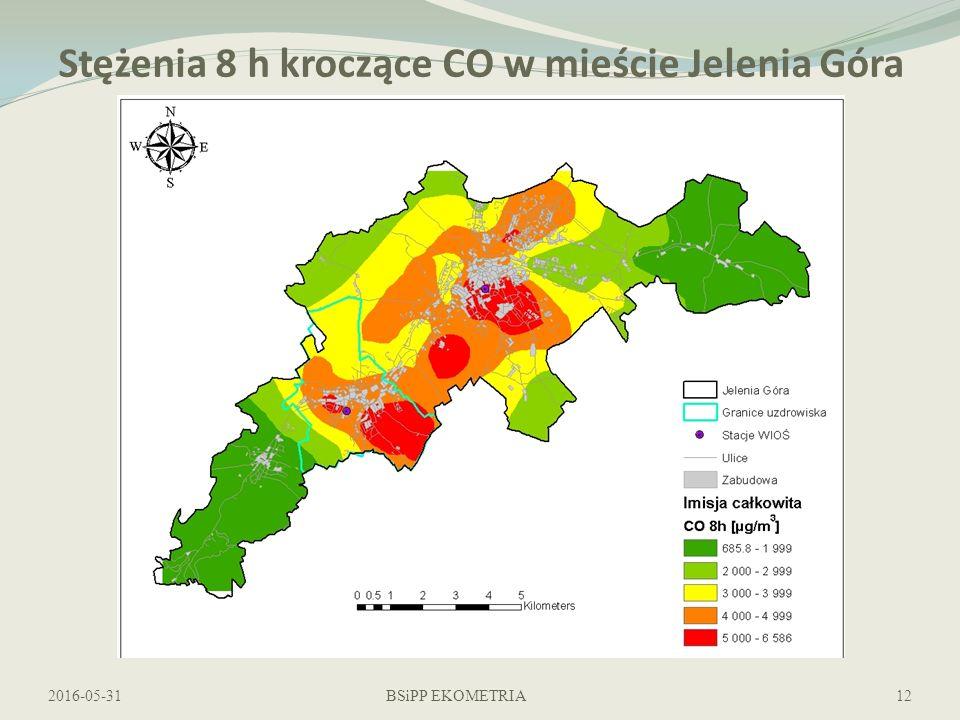 Stężenia 8 h kroczące CO w mieście Jelenia Góra 2016-05-31BSiPP EKOMETRIA12