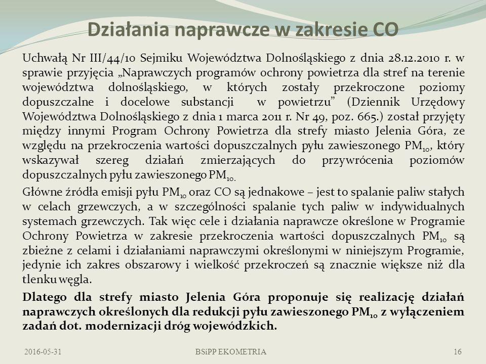 Działania naprawcze w zakresie CO Uchwałą Nr III/44/10 Sejmiku Województwa Dolnośląskiego z dnia 28.12.2010 r.