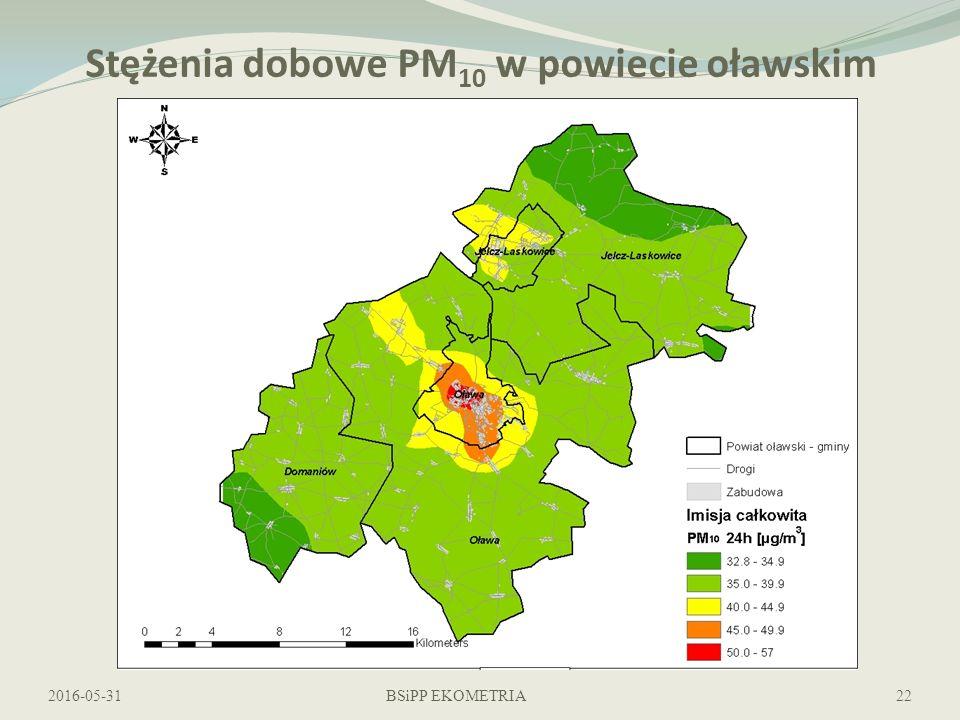 Stężenia dobowe PM 10 w powiecie oławskim 2016-05-31BSiPP EKOMETRIA22