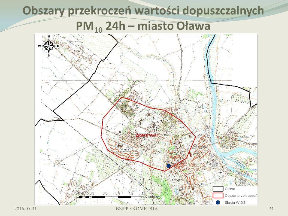 Obszary przekroczeń wartości dopuszczalnych PM 10 24h – miasto Oława 2016-05-31BSiPP EKOMETRIA24