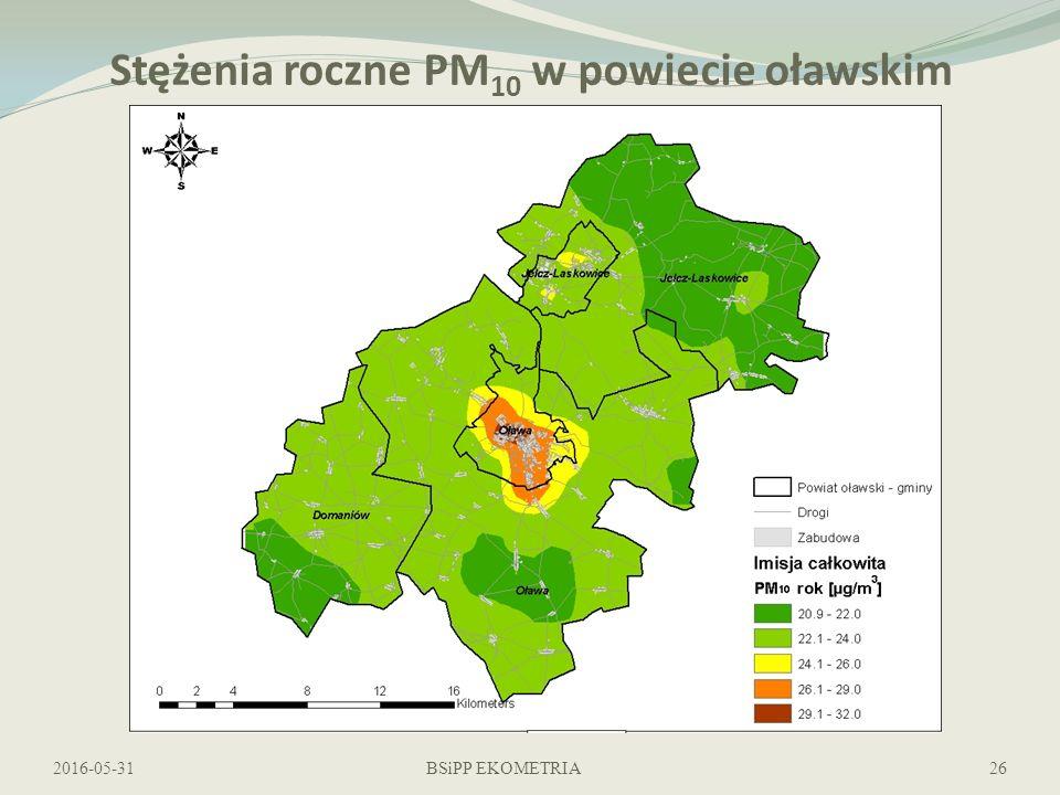 Stężenia roczne PM 10 w powiecie oławskim 2016-05-31BSiPP EKOMETRIA26