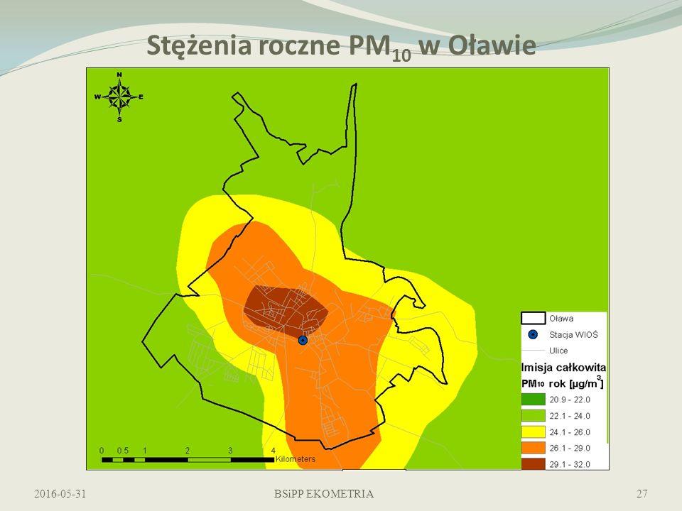 Stężenia roczne PM 10 w Oławie 2016-05-31BSiPP EKOMETRIA27