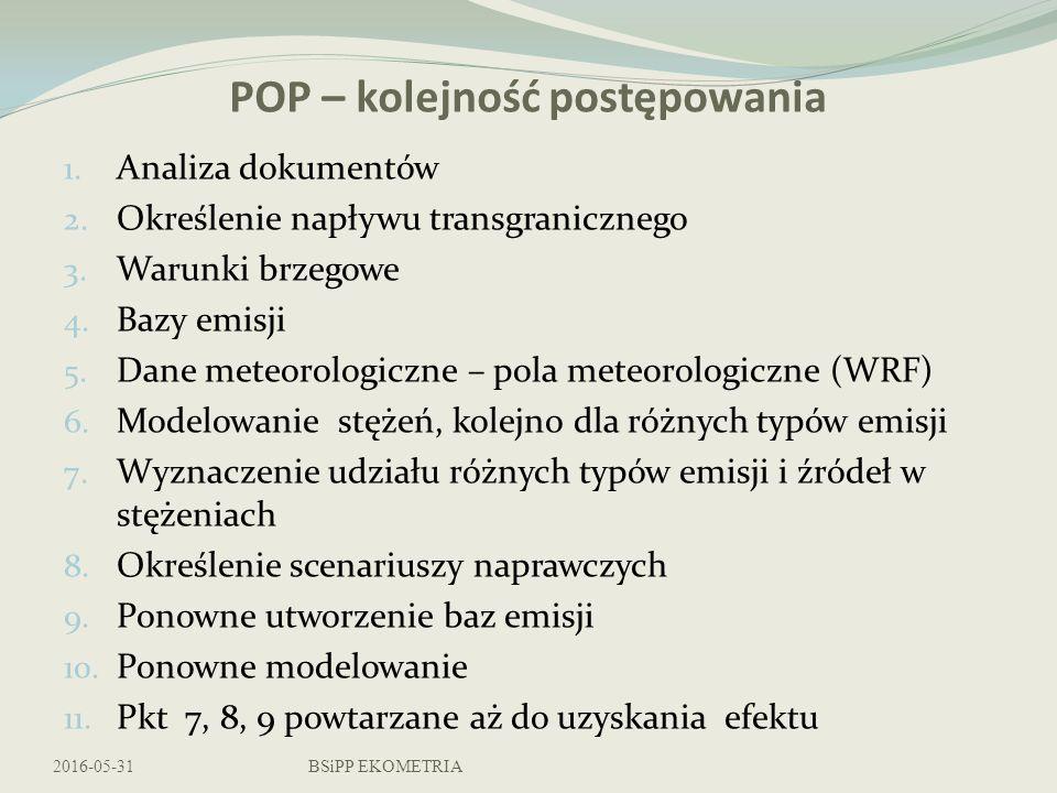 POP – kolejność postępowania 1. Analiza dokumentów 2.
