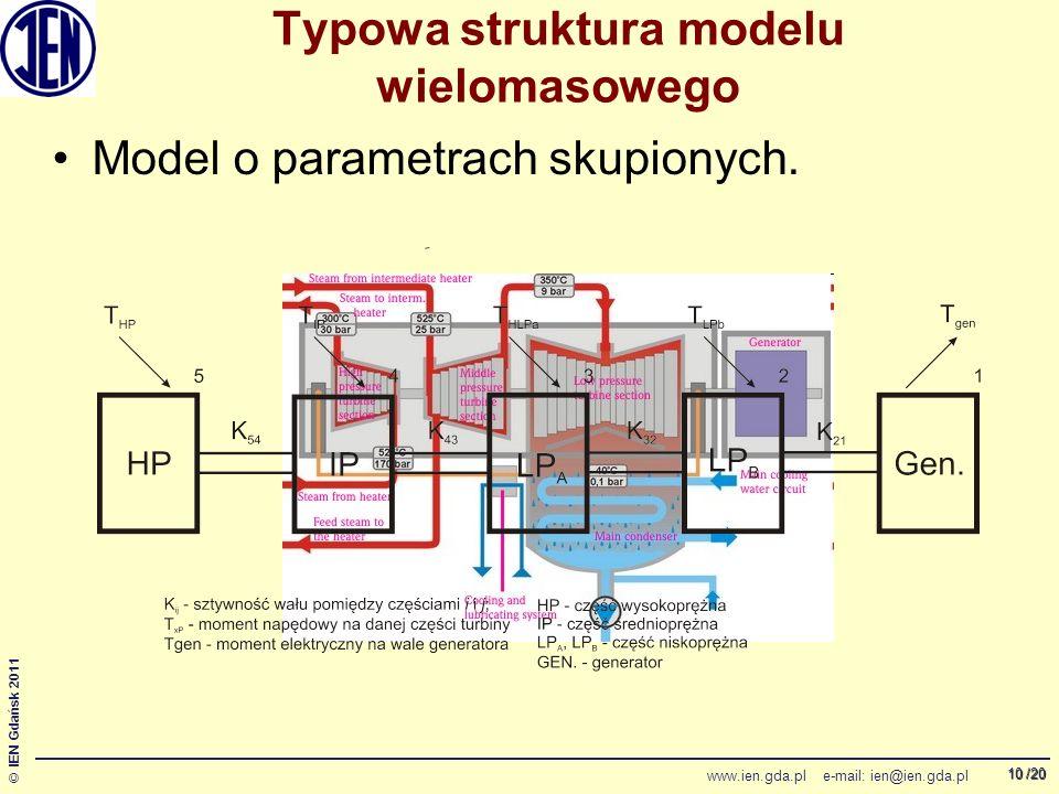 /20 © IEN Gdańsk 2011 www.ien.gda.pl e-mail: ien@ien.gda.pl 10 Typowa struktura modelu wielomasowego Model o parametrach skupionych.