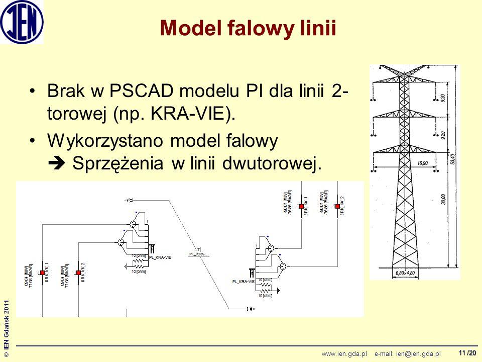 /20 © IEN Gdańsk 2011 www.ien.gda.pl e-mail: ien@ien.gda.pl 11 Model falowy linii Brak w PSCAD modelu PI dla linii 2- torowej (np.