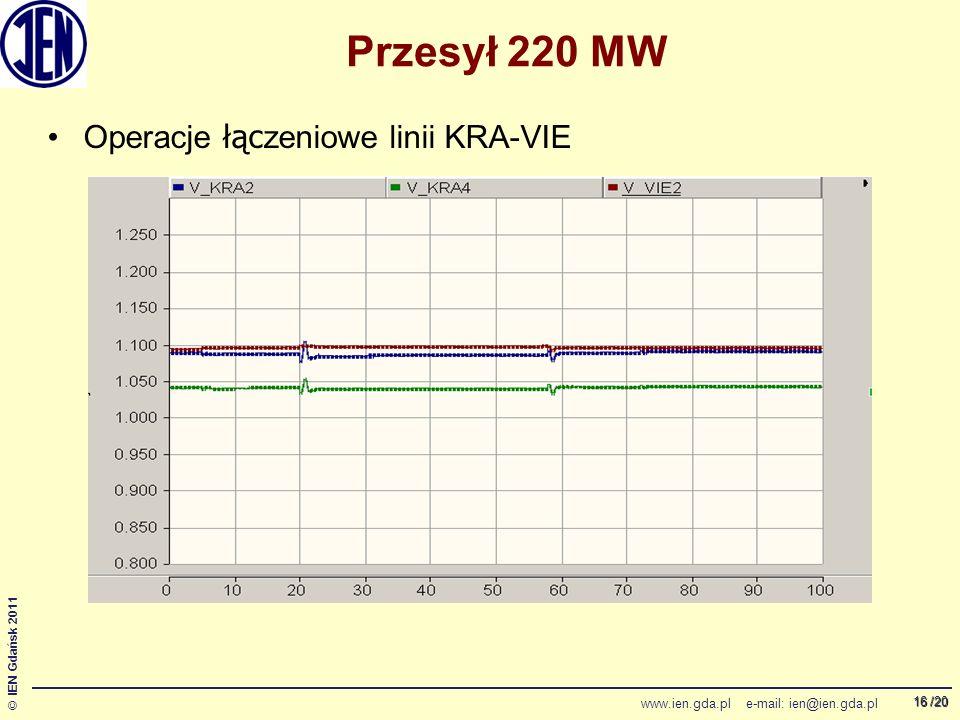 /20 © IEN Gdańsk 2011 www.ien.gda.pl e-mail: ien@ien.gda.pl 16 Przesył 220 MW Operacje łąc zeniowe linii KRA-VIE