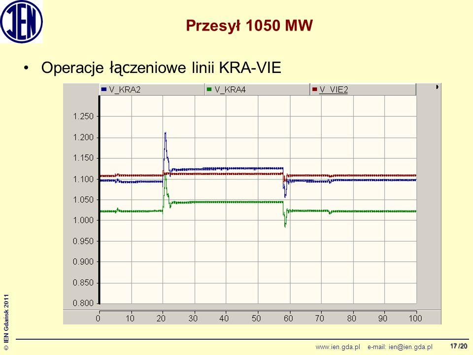 /20 © IEN Gdańsk 2011 www.ien.gda.pl e-mail: ien@ien.gda.pl 17 Przesył 1050 MW Operacje łąc zeniowe linii KRA-VIE