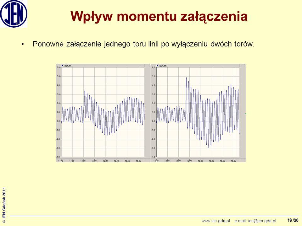/20 © IEN Gdańsk 2011 www.ien.gda.pl e-mail: ien@ien.gda.pl 19 Wpływ momentu załączenia Ponowne załączenie jednego toru linii po wyłączeniu dwóch torów.