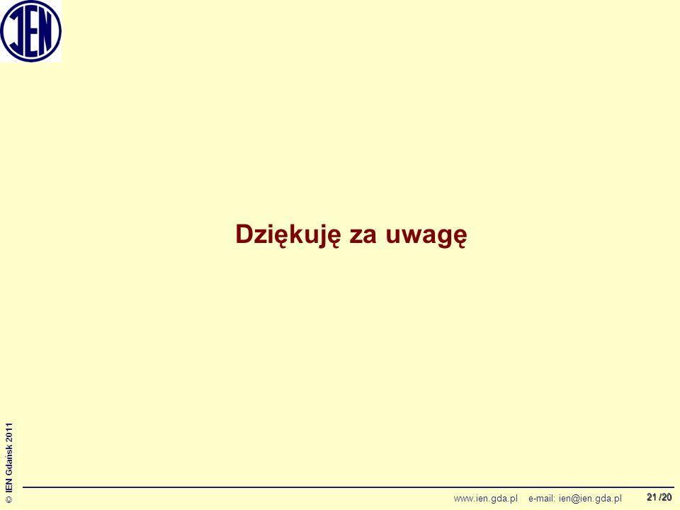 /20 © IEN Gdańsk 2011 www.ien.gda.pl e-mail: ien@ien.gda.pl 21 Dziękuję za uwagę