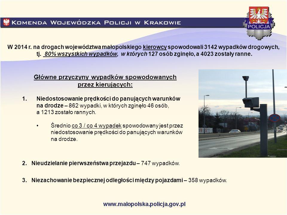 W 2014 r. na drogach województwa małopolskiego kierowcy spowodowali 3142 wypadków drogowych, tj. 80% wszystkich wypadków, w których 127 osób zginęło,